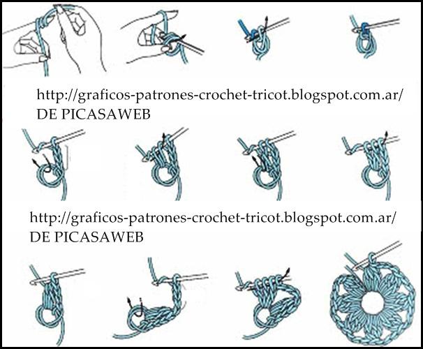 PATRONES - CROCHET - GANCHILLO - GRAFICOS: COMO SE TEJE A CROCHET