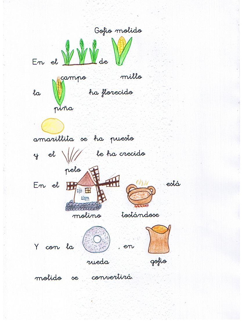 Educaci n infantil conocemos las islas canarias - Islas canarias con ninos ...