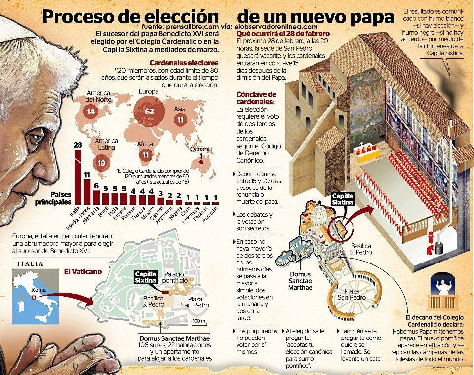 PARROQUIA DE SAN LUIS GONZAGA (Almería): febrero 2013