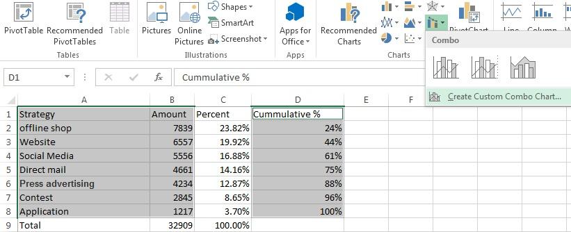 Cara membuat diagram pareto di microsoft excel 2013 silahkan anda memilih mana tipe diagram yang akan digunakan sebagai contoh saya menggunakan clustered column untuk amount dan line untuk cummulative ccuart Image collections