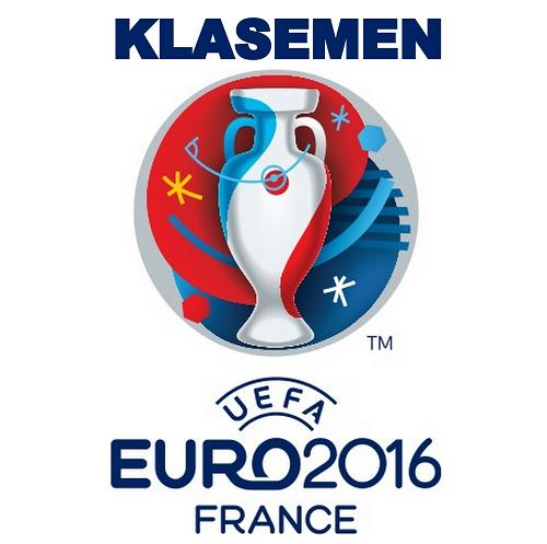 Hasil Klasemen Piala Euro 2016 Babak Kualifikasi