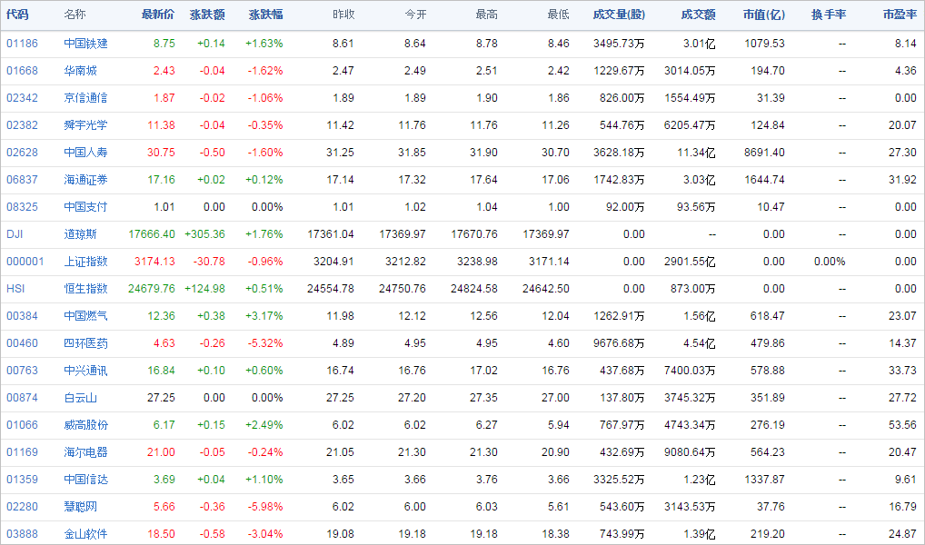 中国株コバンザメ投資ウォッチ銘柄watch20150204