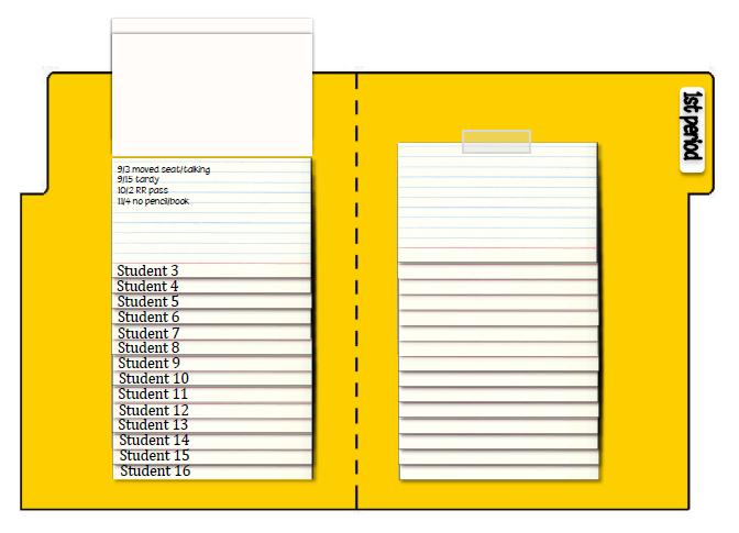 The Math Magazine: Flip Chart Observation Folder