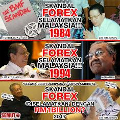 MALAYSIA BANKRAP