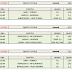 Sistema a correzione d'errore: 7 eventi in 5 terzine