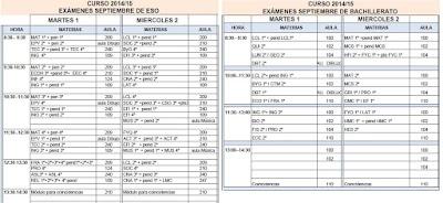 Exámenes septiembre 2015