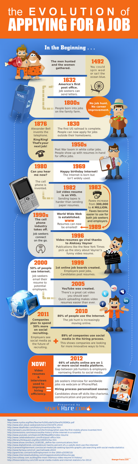 "<img src=""Evolution of Applying for a job infographic"" alt=""infographic"">"