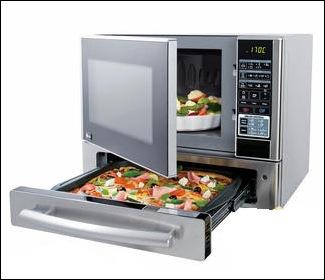 Daftar Harga Microwave Terbaru Merk Lengkap