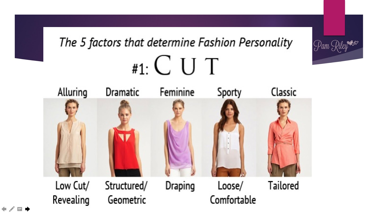 Pam Riley: FASHION IMAGE: THE 5 FACTORS THAT DETERMINE ...