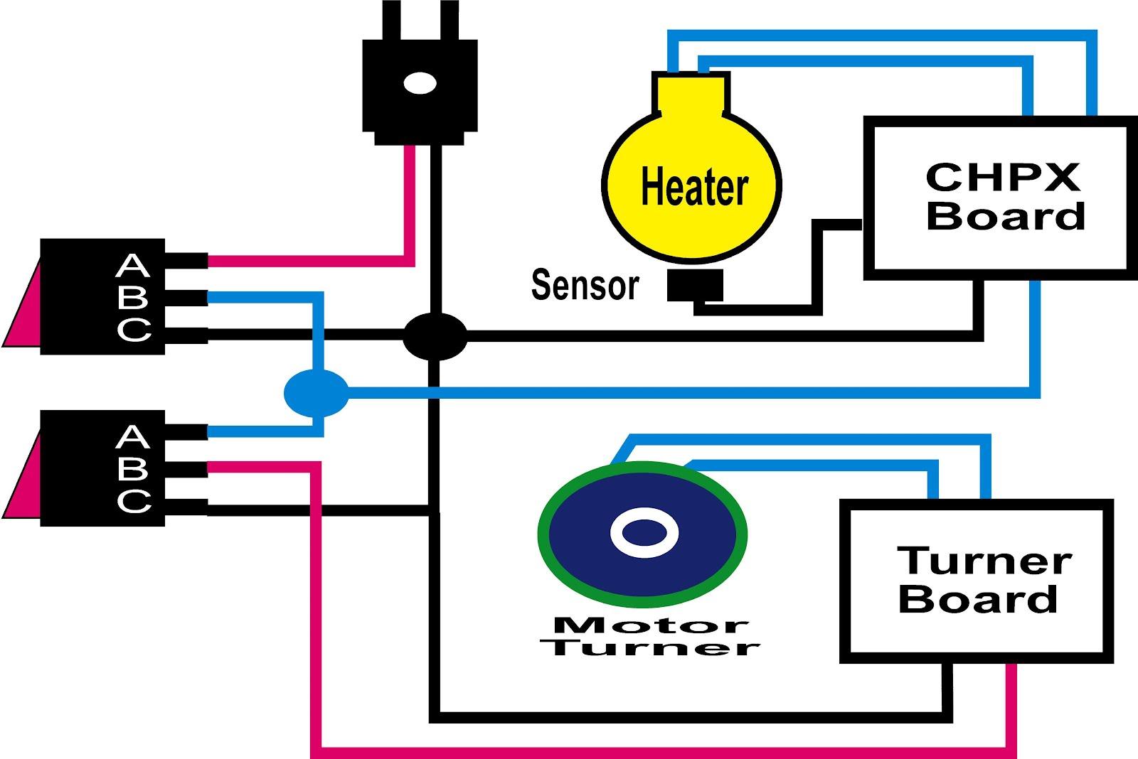 Welkom op de schnell microcomputer march 2012 diagram perkabelannya adalah sebagai berikut ccuart Image collections