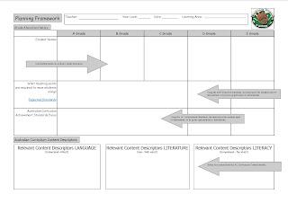 teacher planning sheet