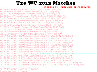 T20 World Cup Schedule 2012 - India Match in T20 WC ~ Gktricks - Jobs