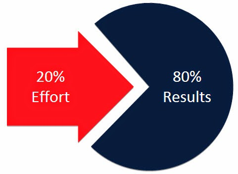 9 chiến lược để học tập tốt hơn