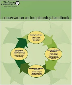 Conservation Action Planning
