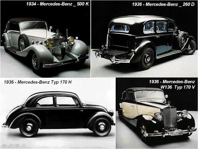 1934 Mercedes Benz 500k