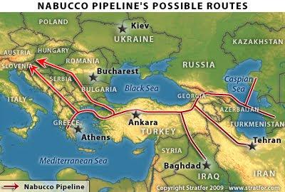 petrol boru hatları