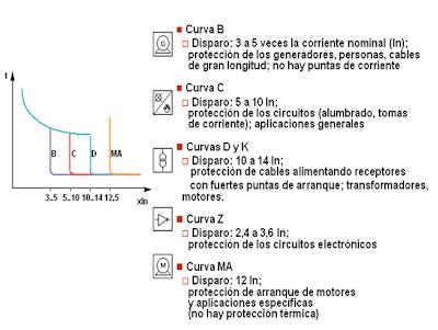 Consejo para instalar linea dedicada - Página 2 Sin+t%25C3%25ADtulo+1