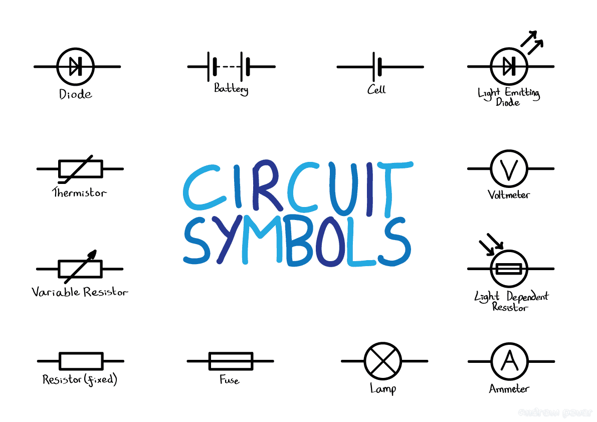 Identifying Electronics Component\'s Circuit Symbols and Functions ...
