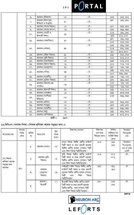426256 10150695668325923 74 33rd BCS Preliminary Circular Bangladesh