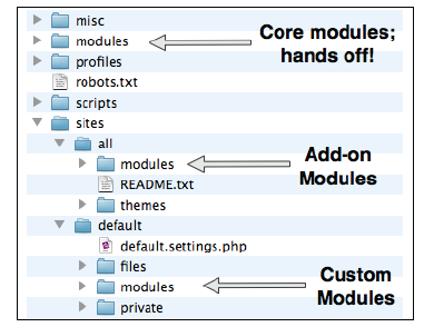 Create your First Custom Drupal Module Step by Step - Hello World ...