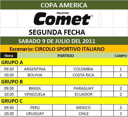 """"""" COPA AMERICA MENORES 2011 """""""