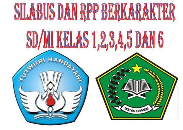 RPP Berkarakter Terbaru Silabus Kewirausahaan Mandiri.