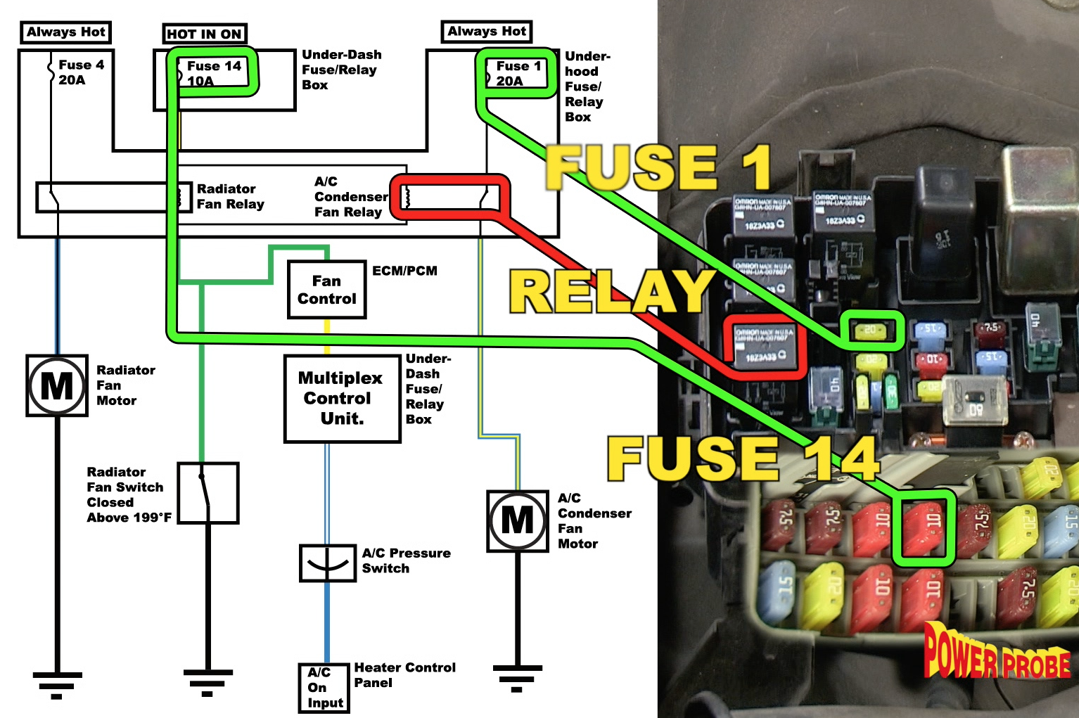 Automotive Diagnostic Tools  Animated Diagrams  Electrical