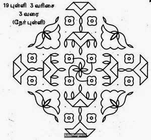 568883380 furthermore Special Collection Of Rangoli Kolam in addition Electrolux Ei23bc36is 5237 also Makara Sankranthi Rangavalli Muggulu furthermore Whirlpool Gold Gex9868jt1 2924909. on refrigerator safety tips