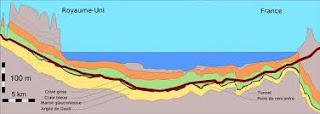 Terowongan Bawah Laut Channel
