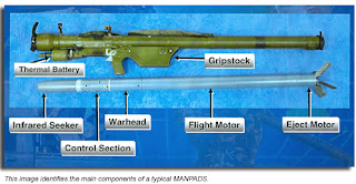MANPADS- Man Portable Air Defense Systems