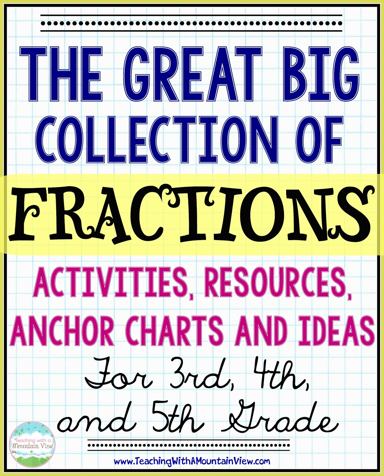 As Always, We Have An Anchor Chart For Our Fraction Unit Before You Look  At This And Panic About The Amount Ofrmation On It, This Anchor Chart  Is