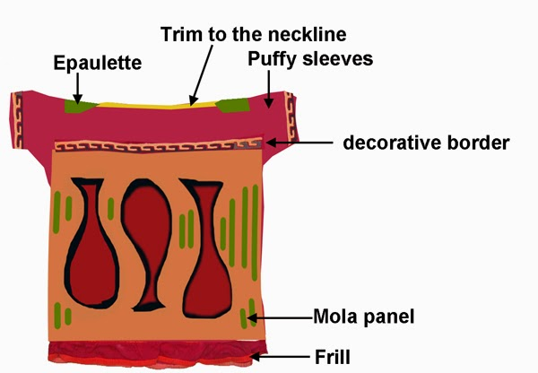 mola blouse, mola art, mola embroidery, mola tutorial, mola stritchery, kuna indians