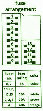fuse box diagram mercedes c230 mercedes fuse box diagram