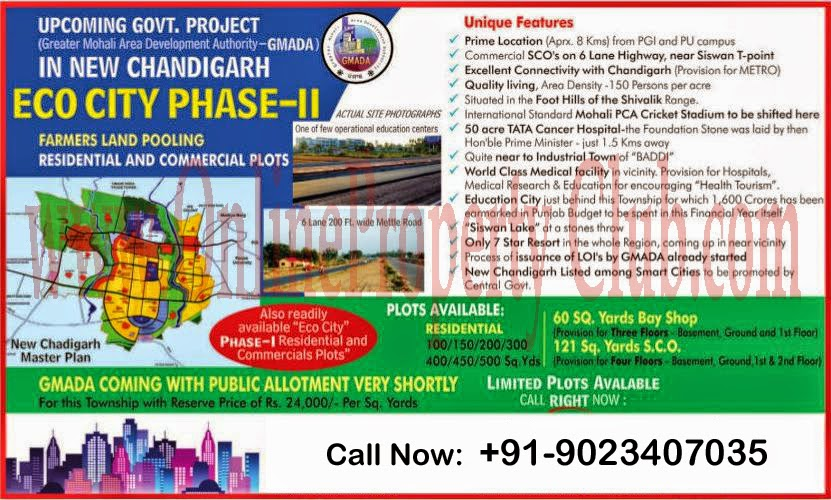 Ecocity Phase-2 Plots in Mullanpur New-Chandigarh