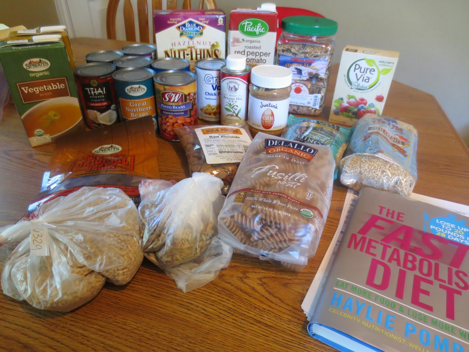 Fast metabolism diet reviews - Tuesday September 24 2013