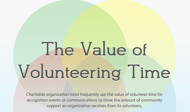 Image: The Value of Volunteering Time