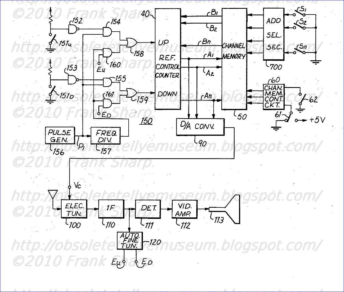 Obsolete Technology Tellye !: SONY KV-2210ET CHASSIS SCC-393C YE-2 ...
