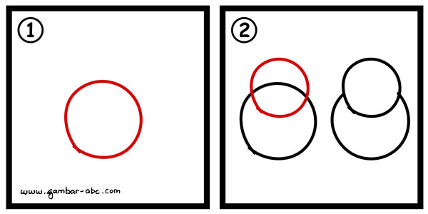 Cara Menggambar Gajah Sederhana dan Mudah