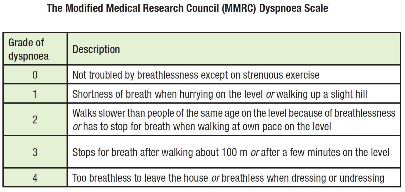 clinical case studies copd This patient has a history of severe chronic obstructive pulmonary disease documents similar to copd case presentation copd case study research.