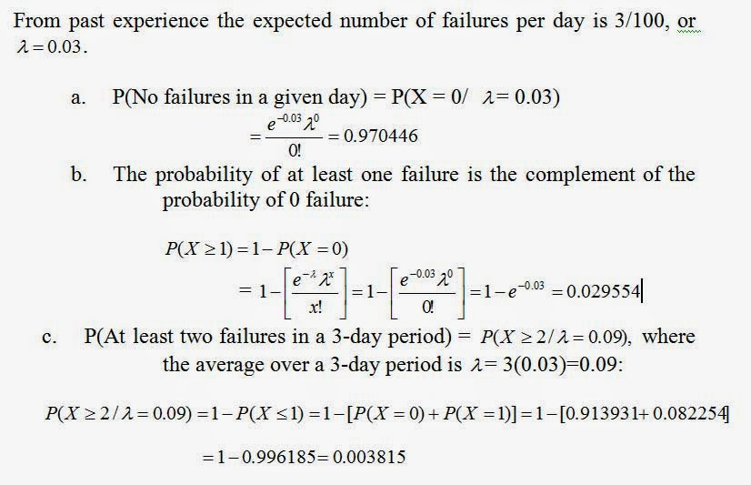 Applied Statistics: The Poisson Probability Distribution Function ...