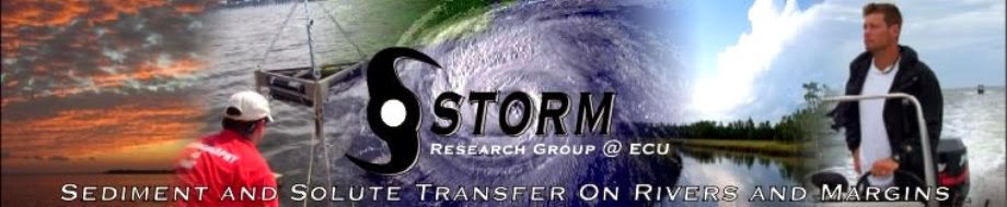 ECU SSTORM Research Group Blog