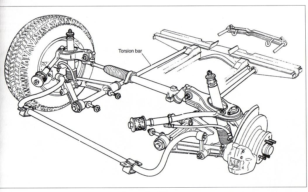 Alfetta_front_suspension types of suspension springs helical spring, leaf spring, torsion