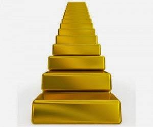 India gold imports rocket 176%