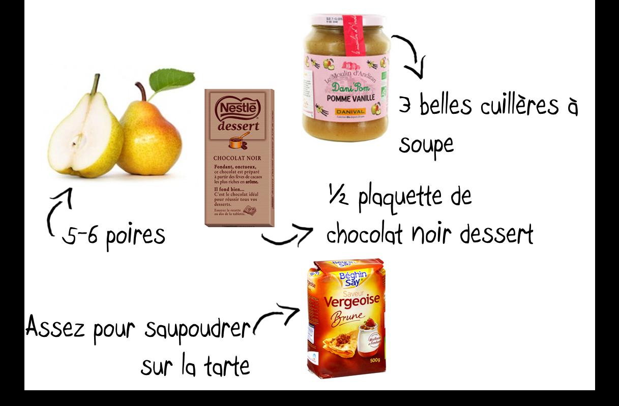 Miam Homemade Fait Maison Recette Ingrédients Tarte Poire Chocolat