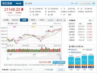 中国株コバンザメ投資 香港ハンセン指数1015