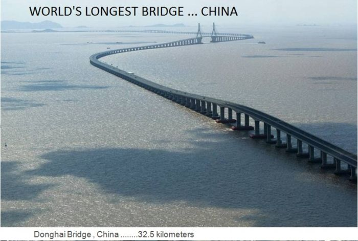Donghai bridge in China has 32.5 km in length that make it the world's longest bridge, world records, longest bridge