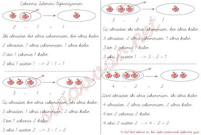 Sinif Matematik Dersi Şekilli Açiklamali Çikarma işlemi