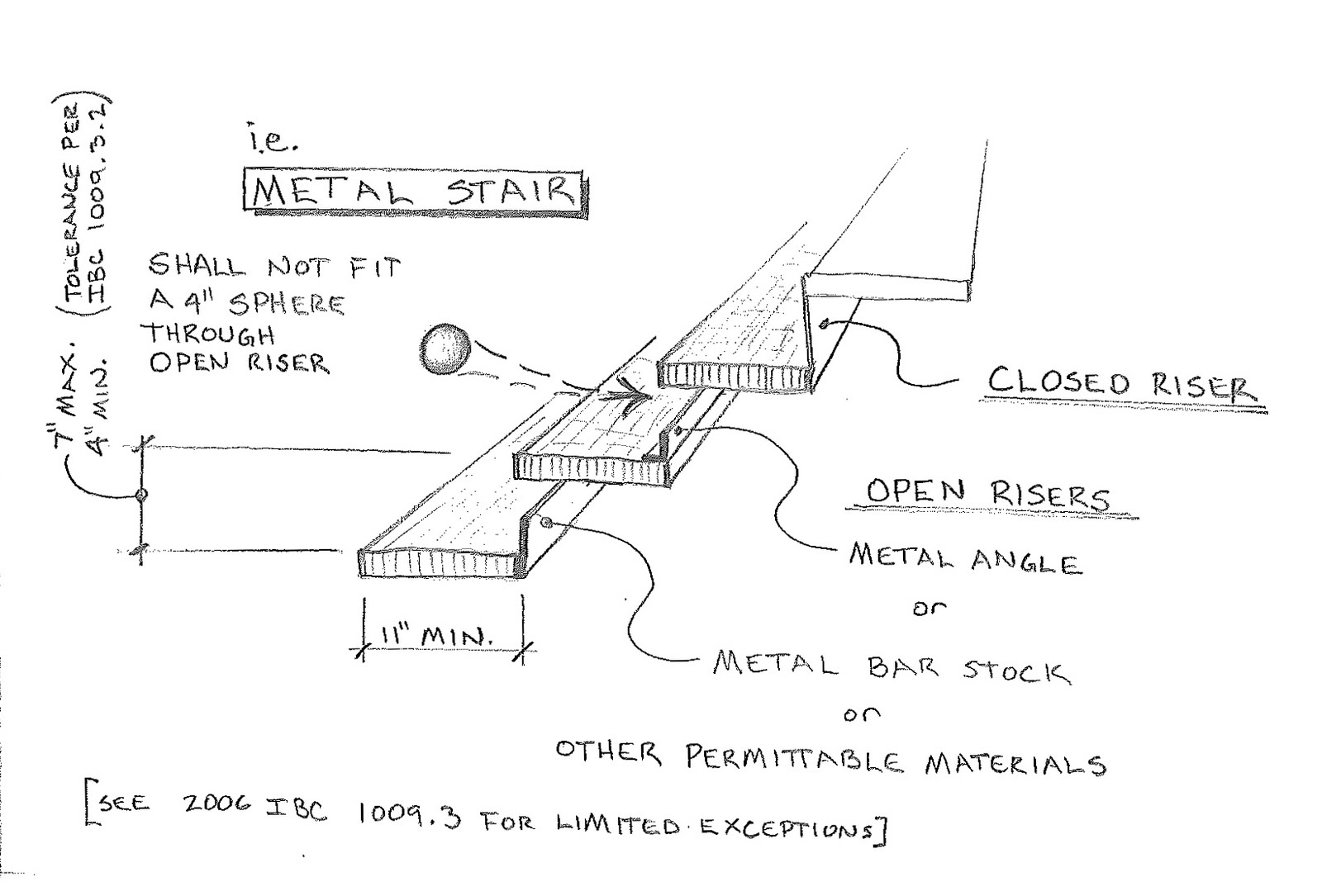 ... Garden - stairs design and calculation STAIRS Design and calculation