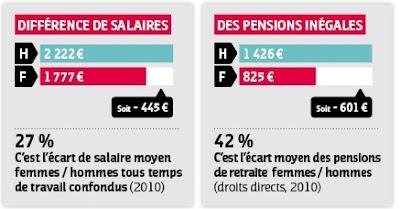 Nicolas Sarkozy et les femmes #viedemeuf