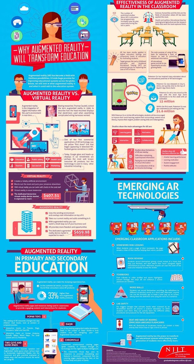 Why #Augmented #Reality will transform #educatiom